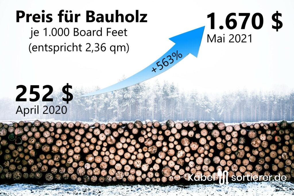 Preissteigerung bei Bauholz von 2020 bis 2021